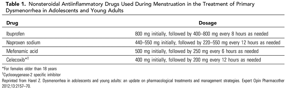 Table 1. Nonsteroidal Antiinflammatory Drugs Used During Menstruation in the Treatment of Primary Dysmenorrhea in Adolescents and Young Adults