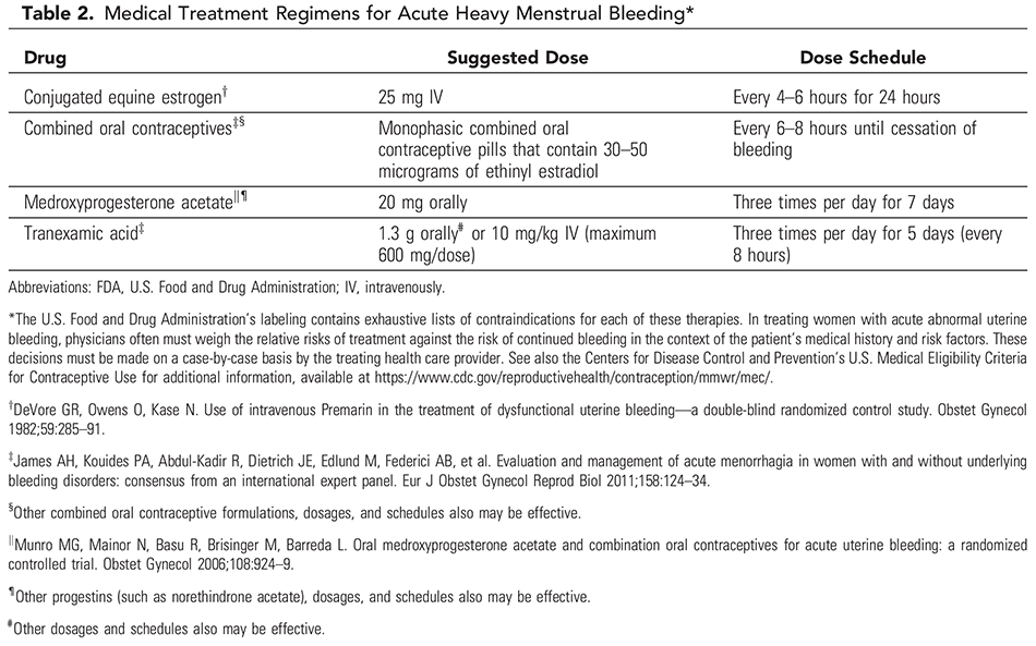 Table 2. Medical Treatment Regimens for Acute Heavy Menstrual Bleeding*