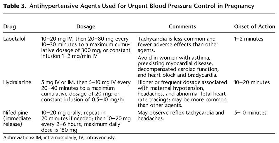 Table 3. Antihypertensive Agents Used for Urgent Blood Pressure Control in Pregnancy